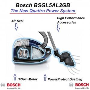 BSGL5AL2GB-03