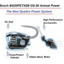 BGS5PET3GB-05