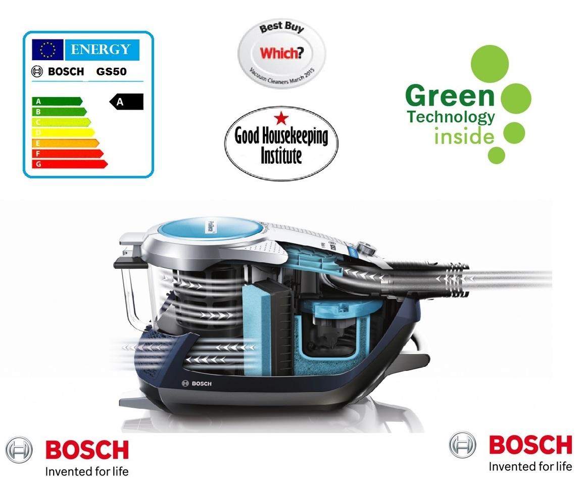 Bosch Gs50 Power Silence 2 Vacuum Bgs5sil2gb Around The