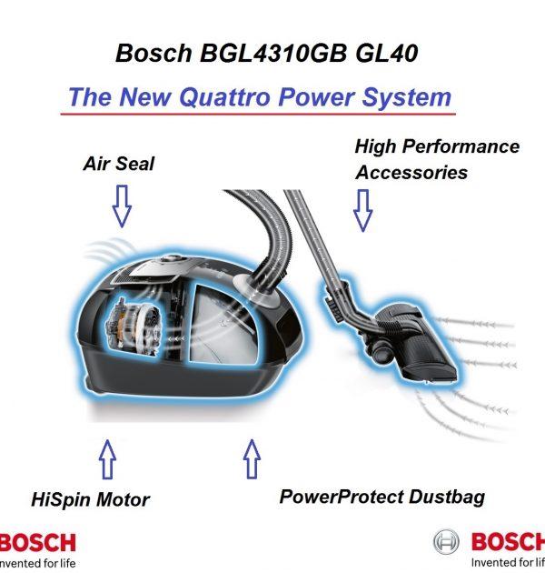 BGL4310GB-05