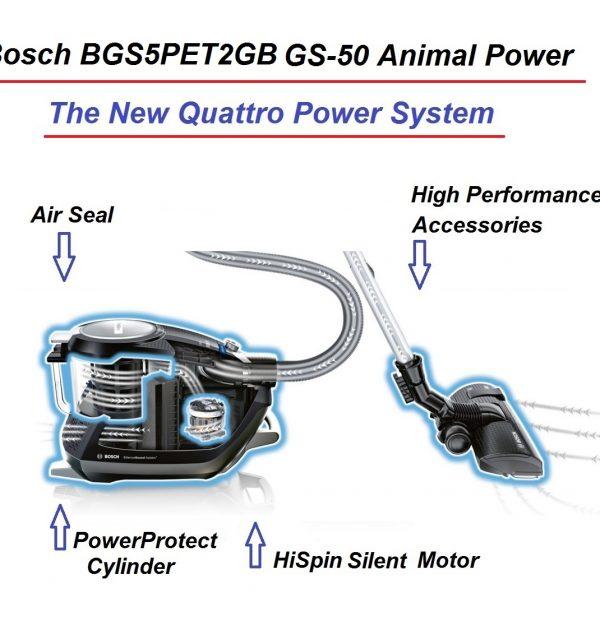 BGS5PET2GB-05