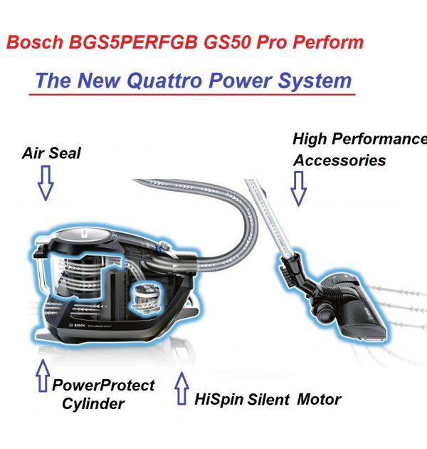 BGS5PERFGB-05